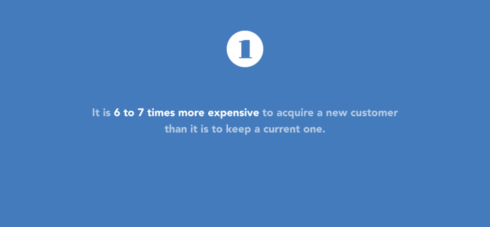 It is 6 to 7 times more expensive to acquire a new customer than it is to keep a current one