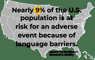 LEP Population at Risk