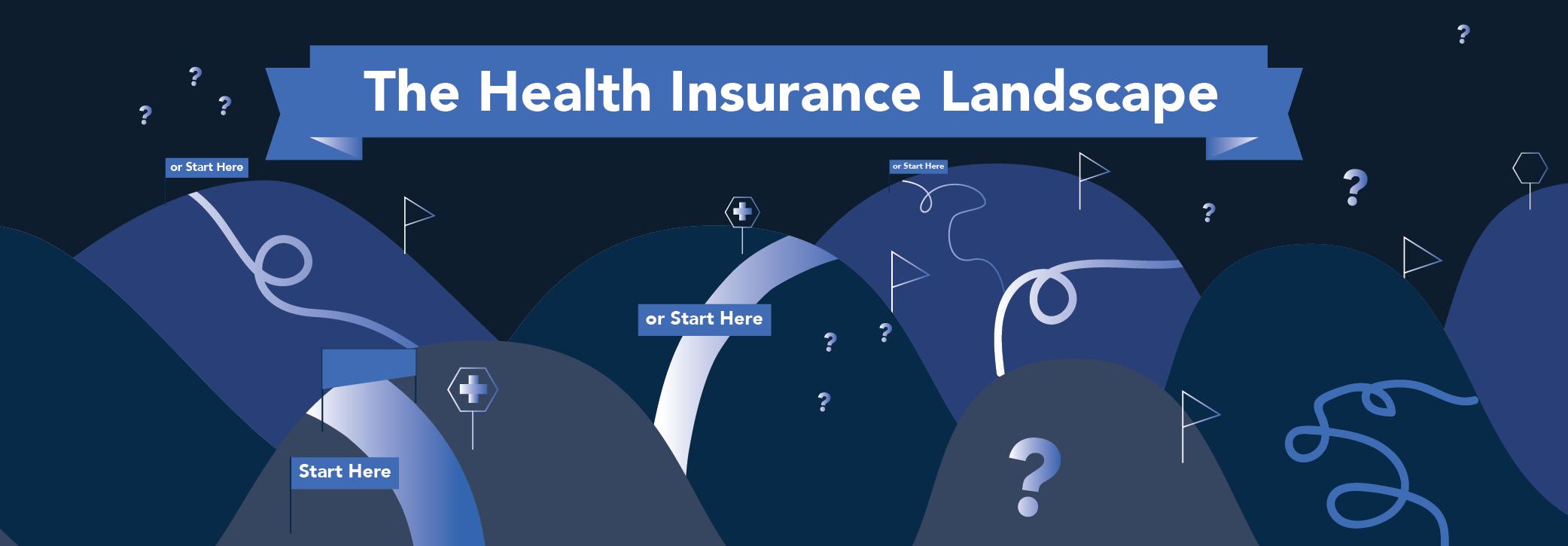 The Health Insurance Landcape