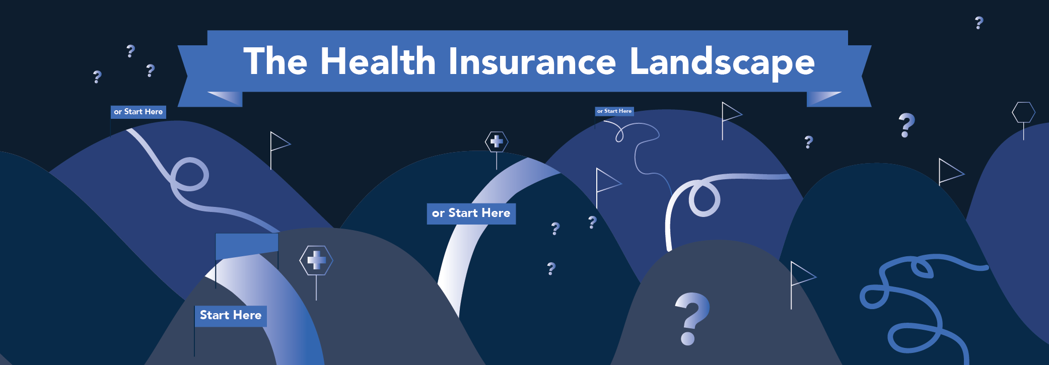 The Health Insurance Landcape