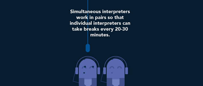 Simultaneous interpreters work in pairs.