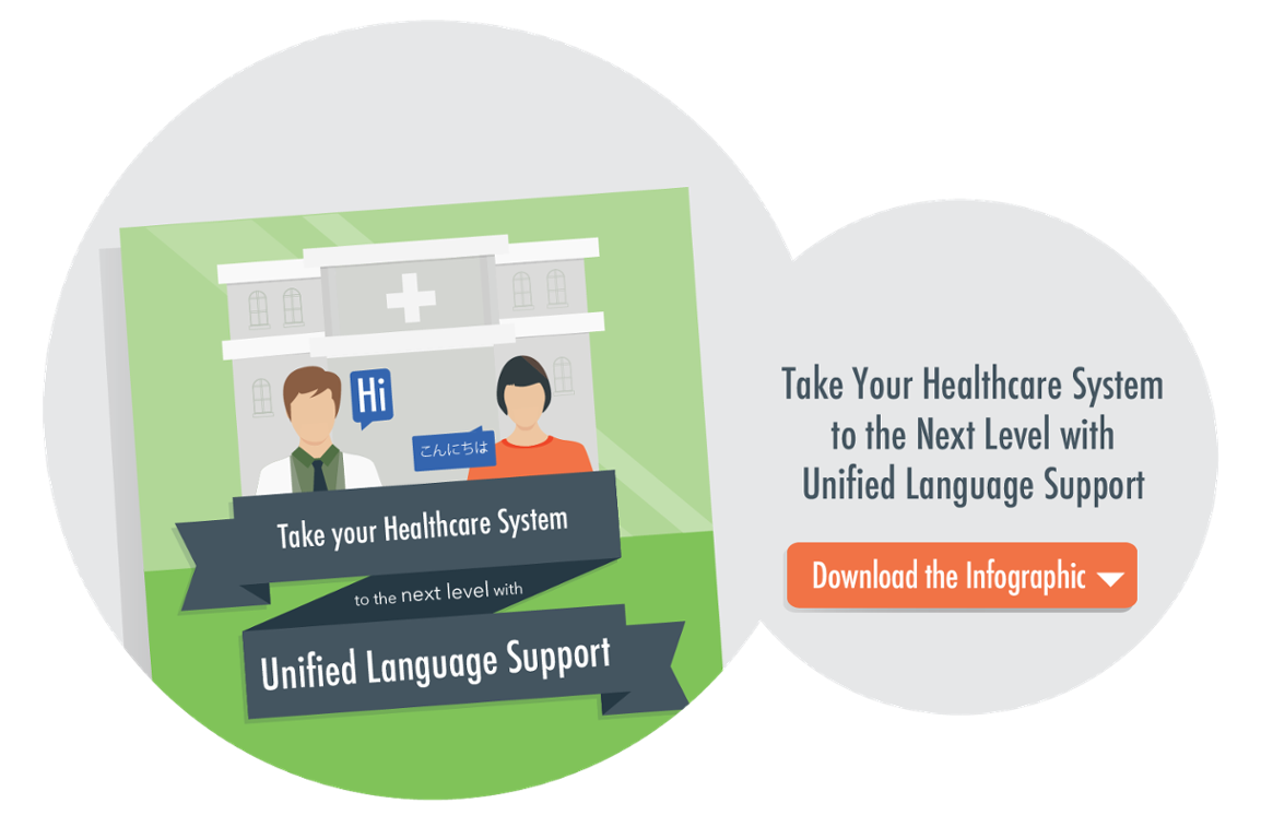 Take Your Healthcare System to the Next Level with Unified Language Support